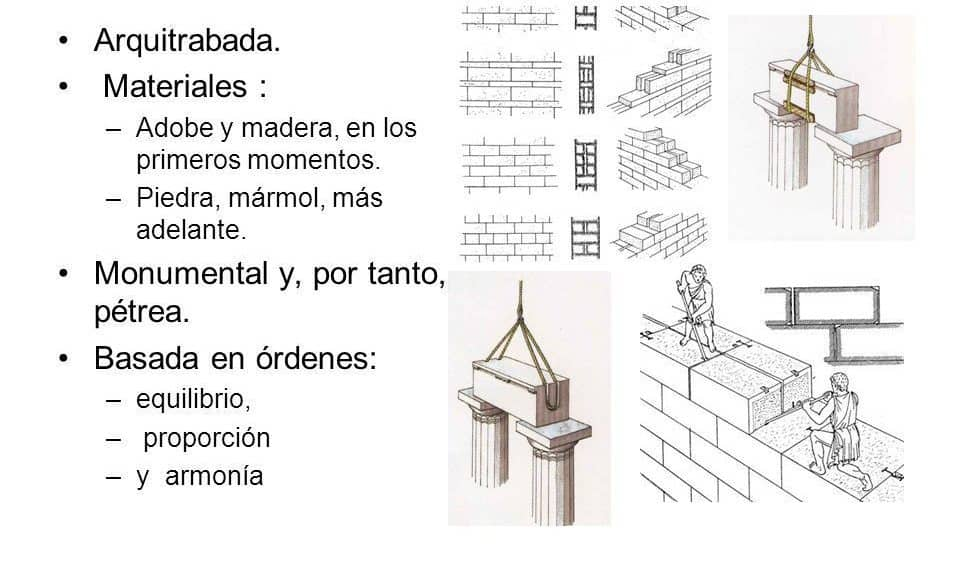 Características de la arquitectura griega